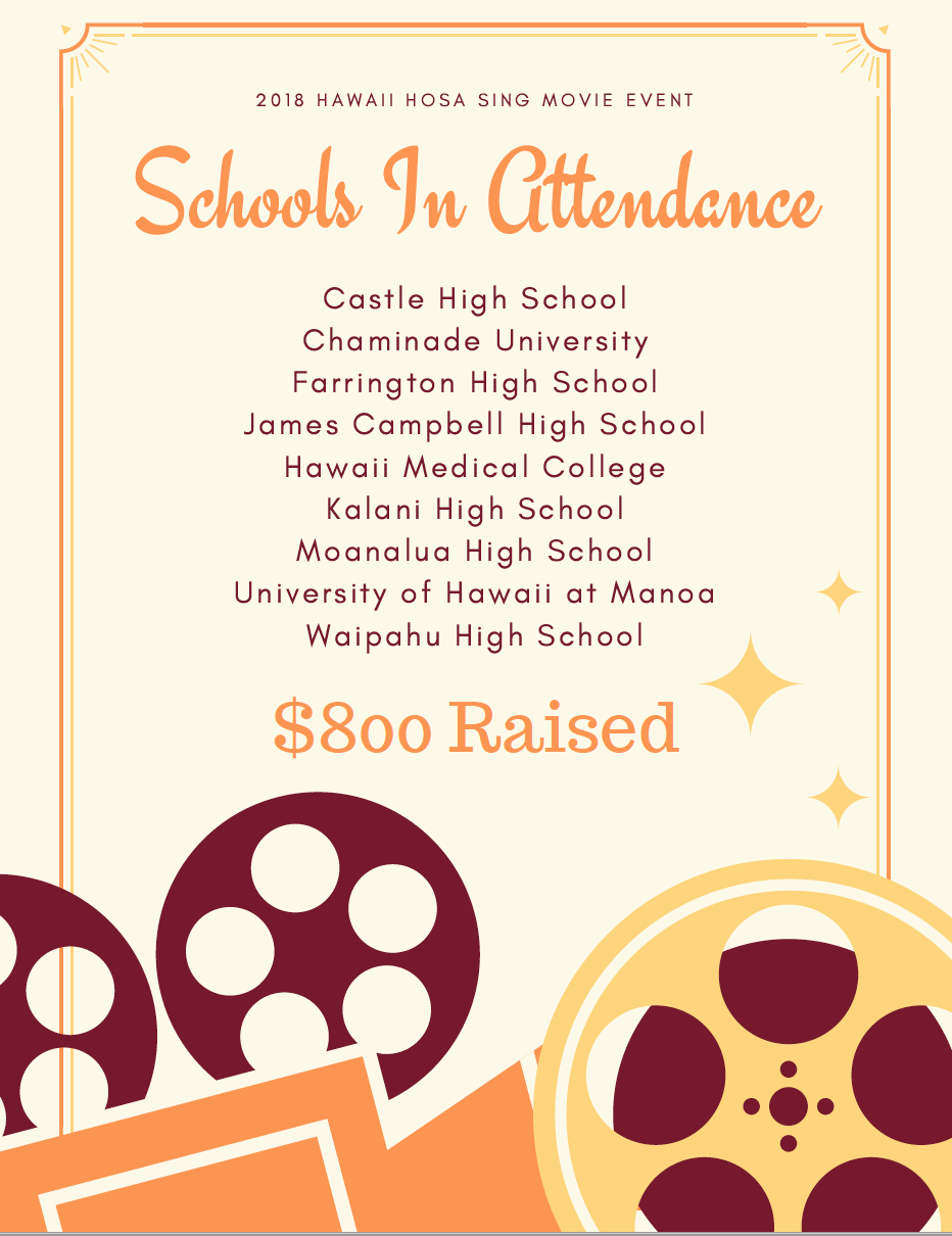 The Hawaii HOSA service project at Moanalua High School on Nov. 10 raised a net total of $800 for families at the Kapiolani Medical Center.